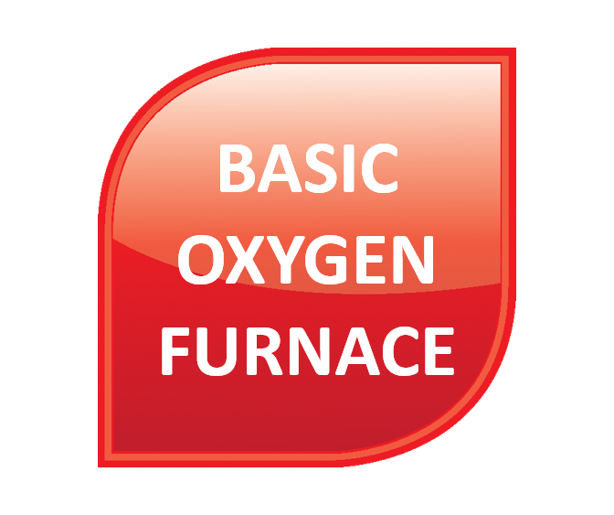Iron to Steel - Basic Oxygen Furnace