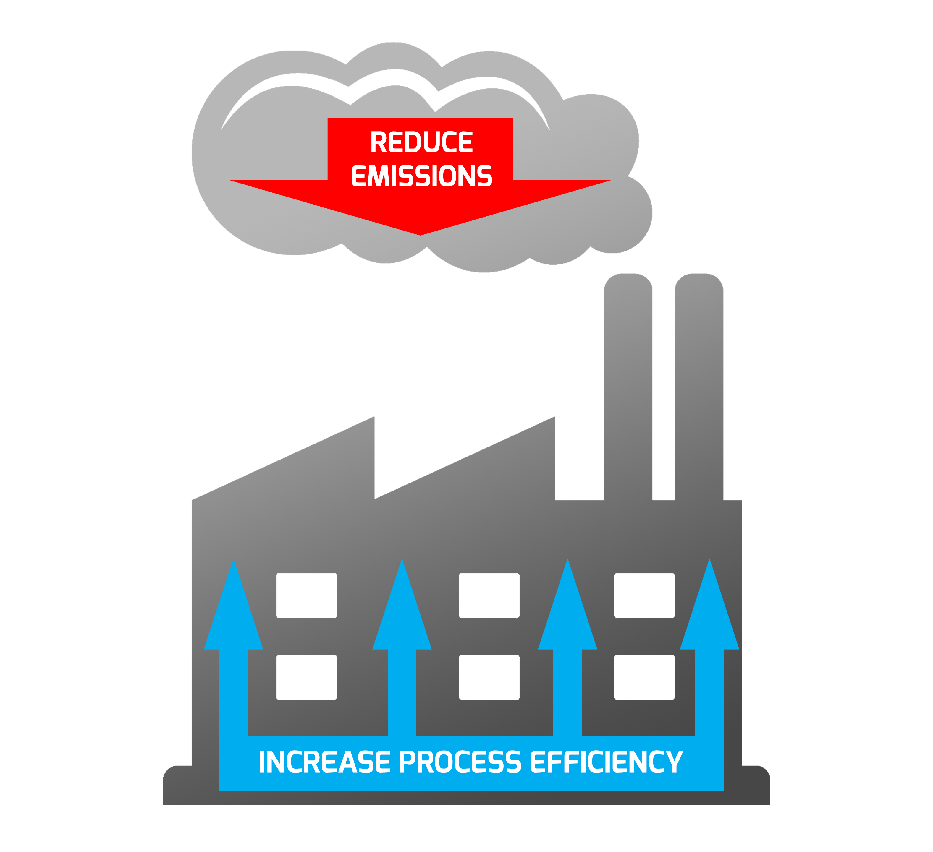 Reducing emissions and at the same time increasing process efficiency – is it possible?
