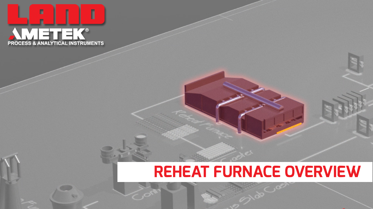 Reheat Furnace Overview