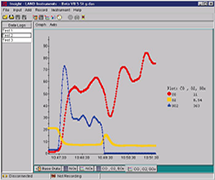 AMETEK Land Software - insight Data Acquisition and Analysis Version 1.4.0